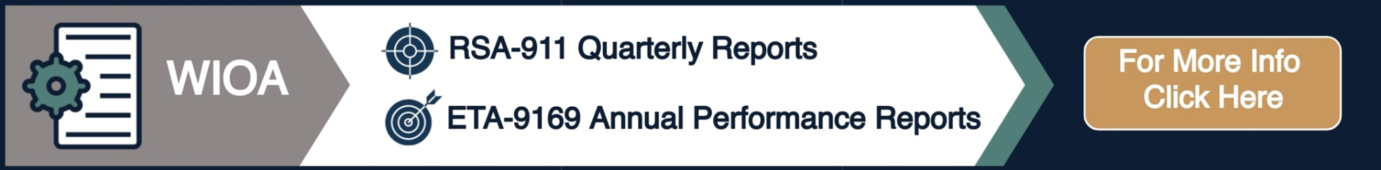 WIOA - RSA-911 Quarterly Reports and ETA-9169 Annual Performance Reports. For more info click the image.